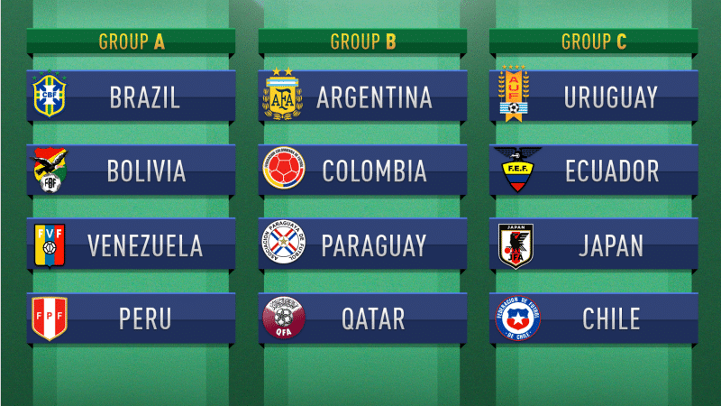 copa-america-2019-groups