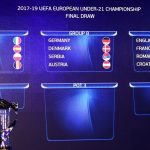 UEFA European U21 Championship - All You Need to Know