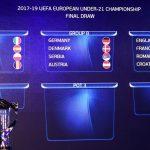 UEFA European U21 Championship - All You Need to Know