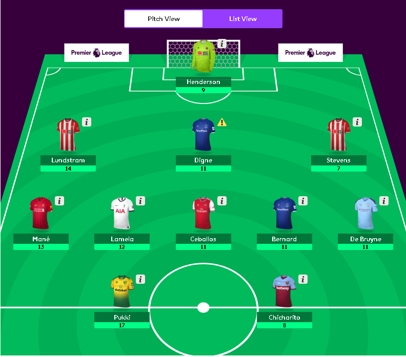dream team fantasy epl gameweek 2