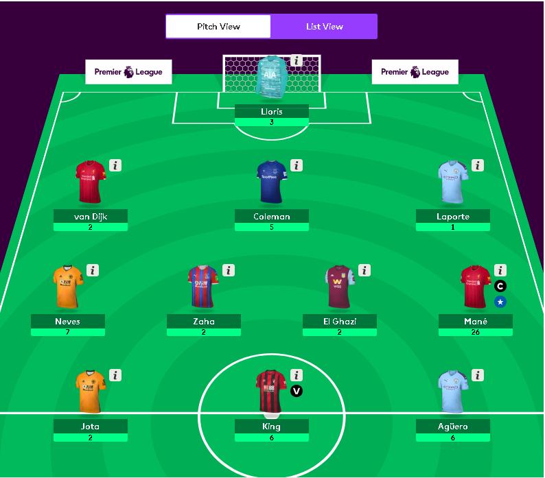 fantasy team round 2