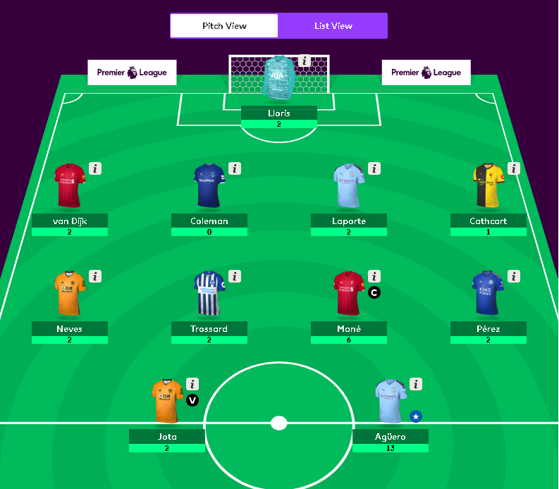 Our fantasy EPL team