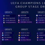 UEFA Champions League 2019/2020 - Draw, Groups and Schedule