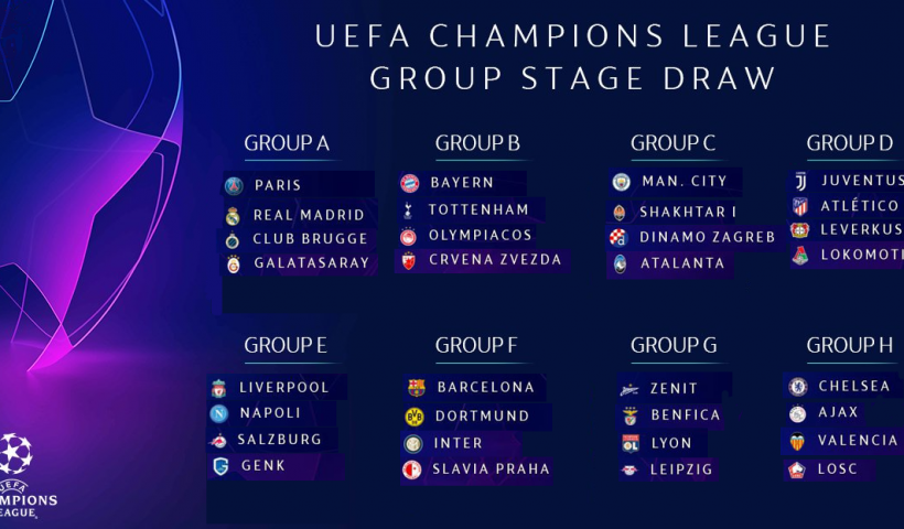 UEFA Champions League 2019-2020 - groups