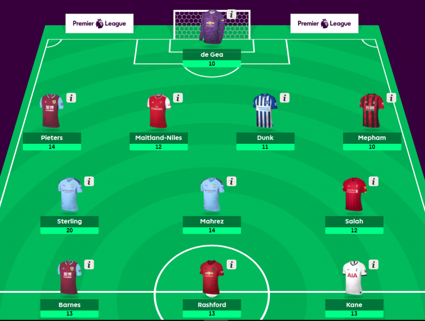 dream team fantasy epl 2019-2020 gameweek 1