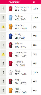 fpl strikers prices
