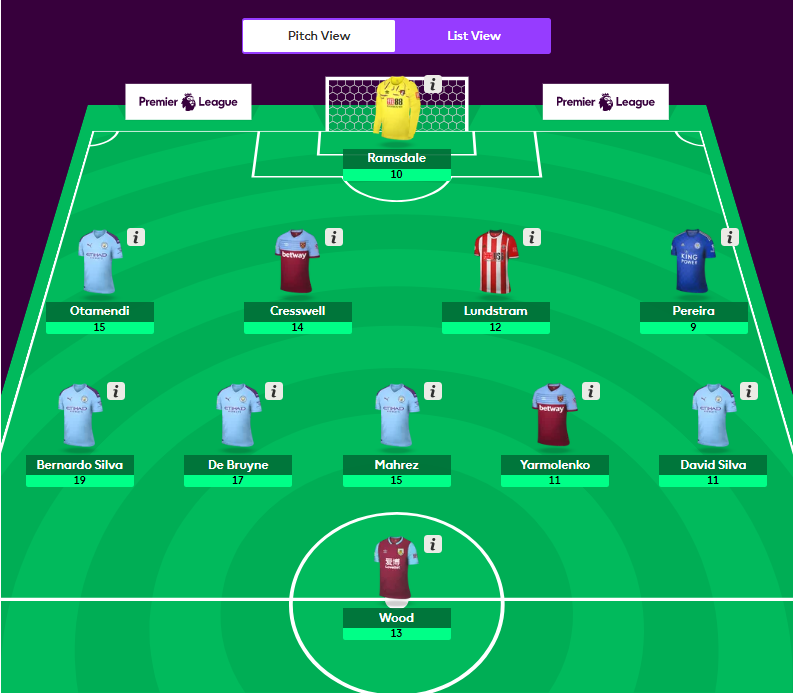 epl fantasy dream team gameweek 6 (GW6)