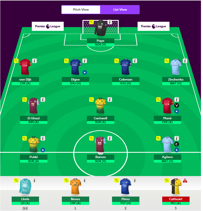 Fantasy EPL Tips gameweek 6
