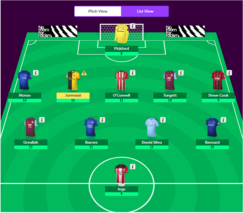 EPL Fantasy gw9 dream team