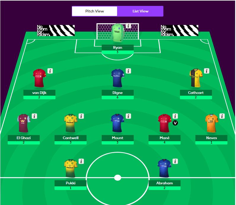 FootballTalk fantasy team GW9