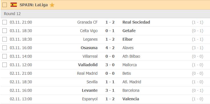 la liga round 12 results