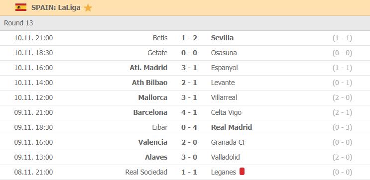 la liga round 13 results