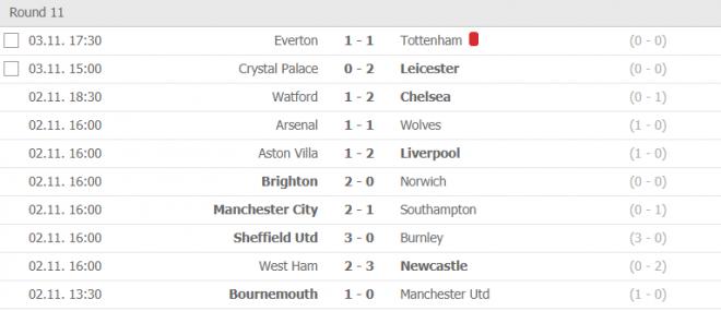 premier league results gw 11