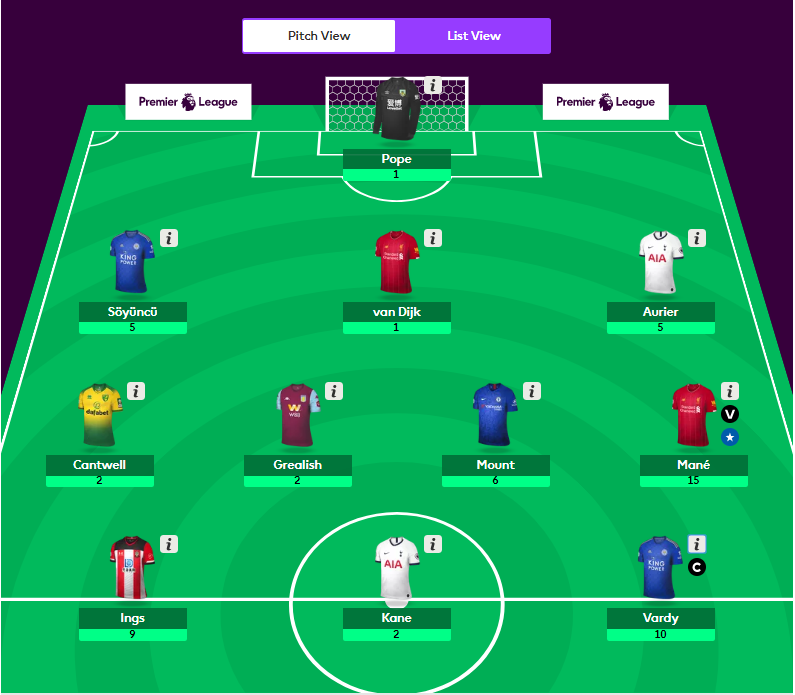 football talk fpl team gw 15