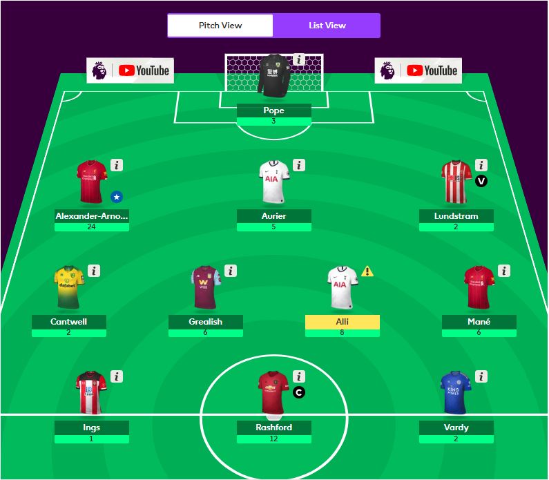 Football Talk fantasy team GW 19
