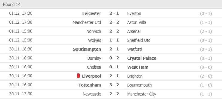 premier league results round 14