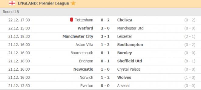 premier league round 18 results