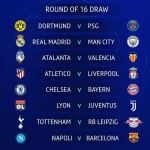 Champions League - Round of 16 Draw, Fixtures and Schedule
