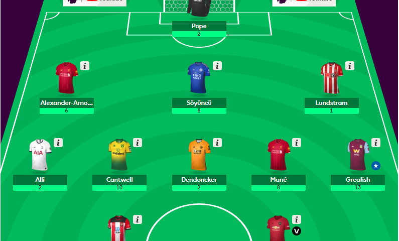 Football Talk fantasy team gw 21