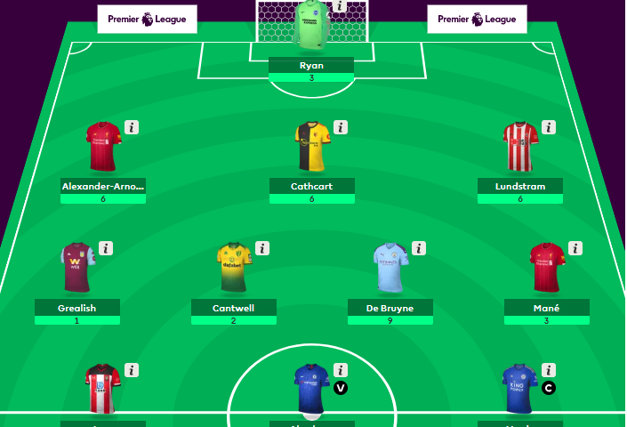 football talk fantasy Team gw 22