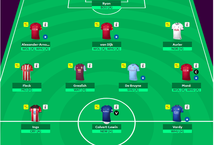 FPL tips gameweek 24