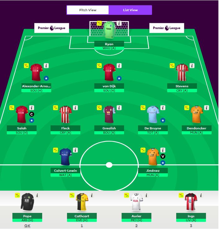 fantasy team gw 25