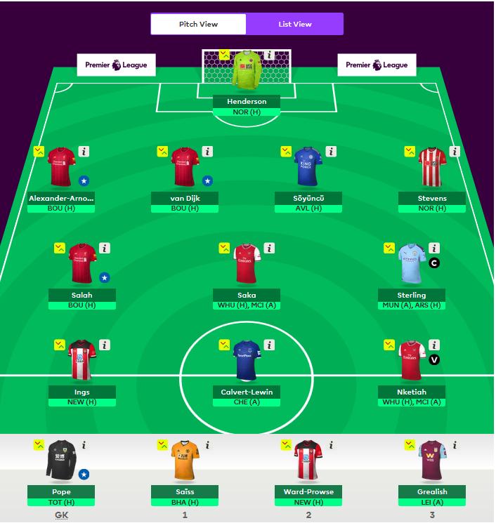 fantasy team gw 29