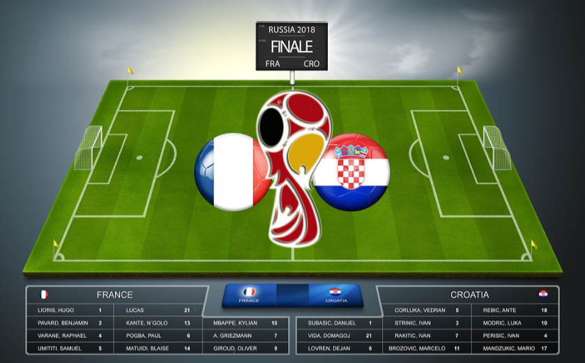 fifa 20, the final of WC 2018