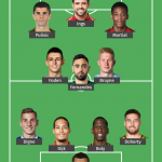 Premier League - Team of the month: June 2020