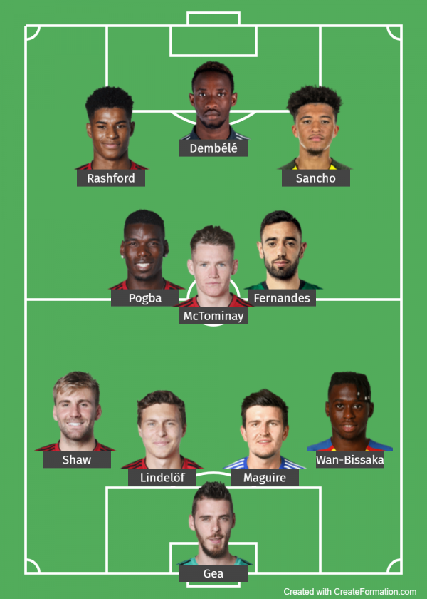 manchester united lineup for the season 2020-2021
