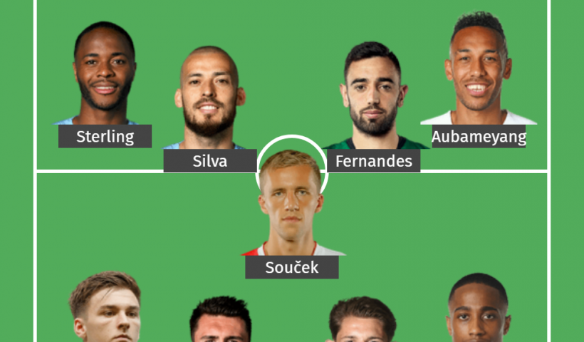 premier league - team of the month - July 2020