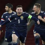 Euro 2020 Qualifiers Review