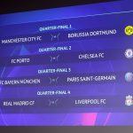 Champions League Draw 2021- The Quarter-finals and the Semi-finals