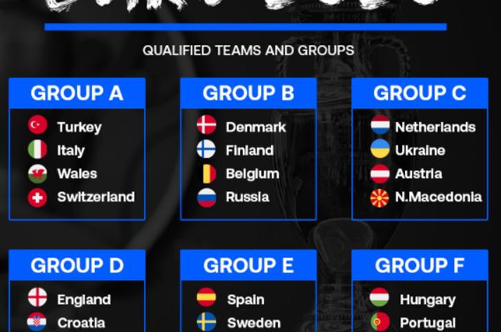 euro 2020 groups
