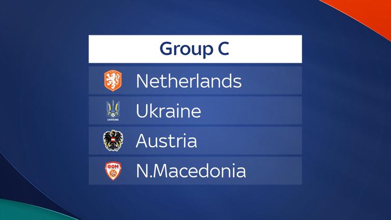 Group C euro 2020