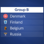 EURO 2020 Preview: Group B