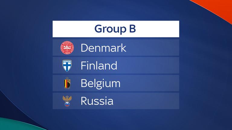group-b-euro-2020