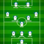 EURO 2020's Most Disappointing XI