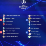Champions League 2021/2021 group stage draw