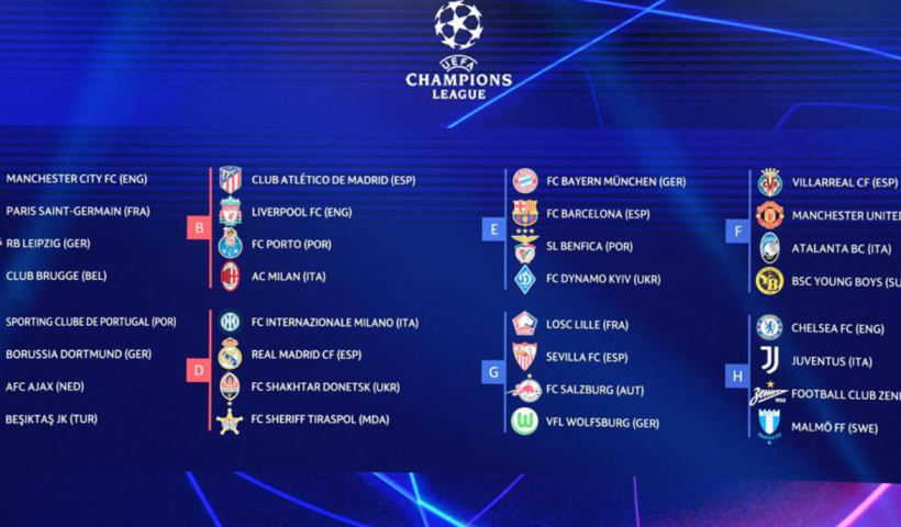 Champions League 2021-2021 group stage draw