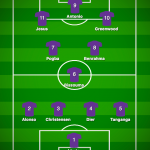 Premier League - Team of the Month: August 2021