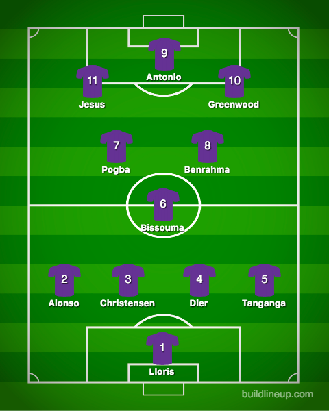 lineup-august-team-of-the-month